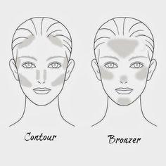 Curso Maquillaje Malaga y Marbella - Contornear