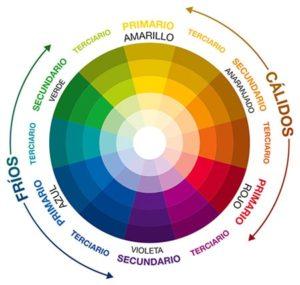 circulo cromatico-min-Curso de Maquillaje Malaga